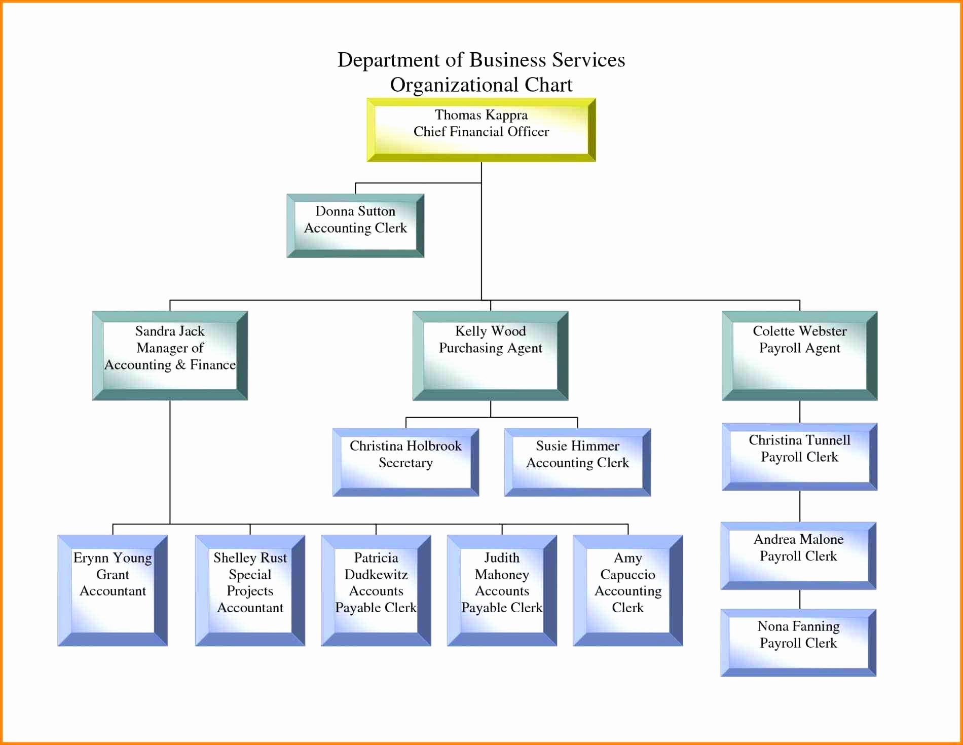 Venn diagram template google docs akbaeenw venn ccuart Images