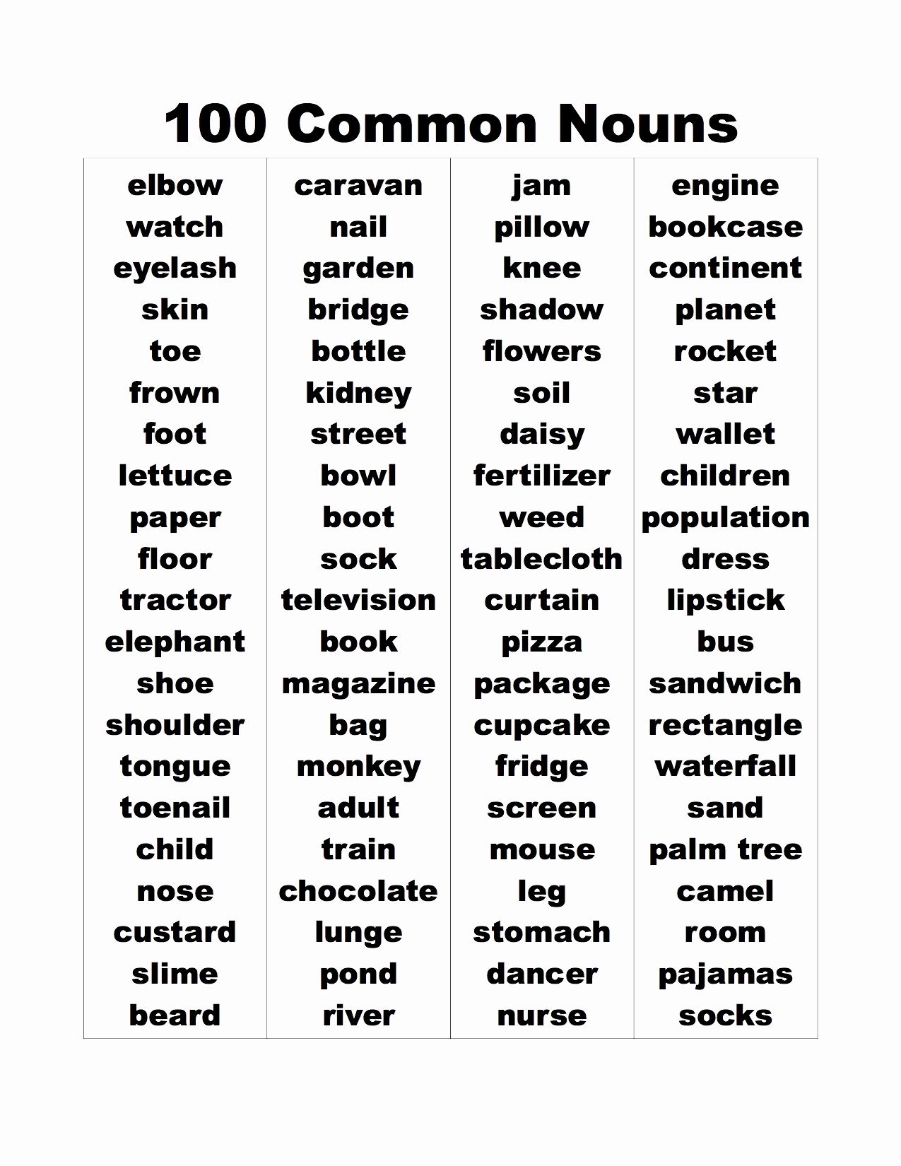 Gre Word List with Pictures New Gre Word List with New Word List Teacher Worksheet